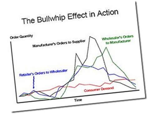 A bullying essay